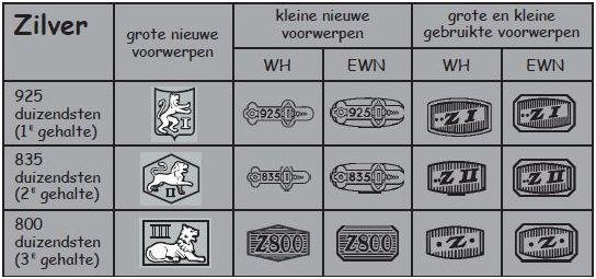 groot keur en klein keur in Nederlands zilver