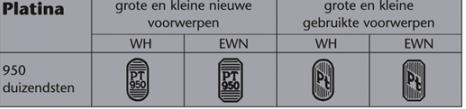 Geldige Platinamerken in Nederland