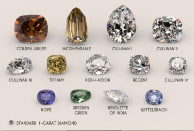 De beroemdste en grootste diamanten bij Zilver.nl