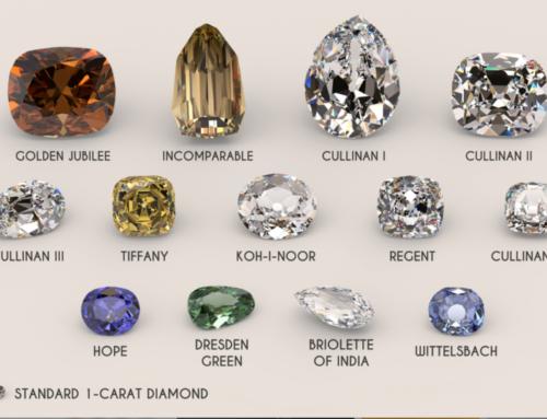De beroemdste diamanten, een top 10!