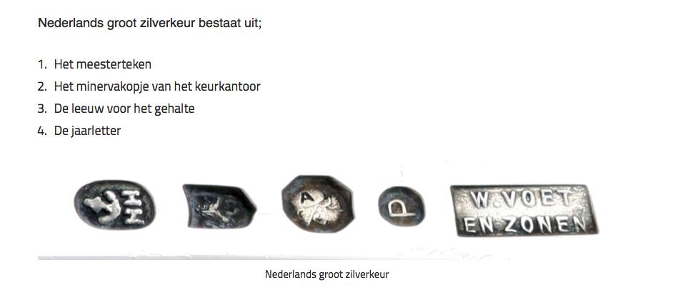 Zilverkeuren database van Zilver.nl